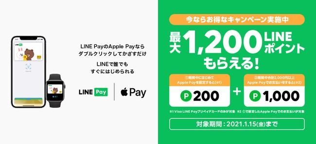 LINE PayがApple Pay対応記念キャンペーンを開始