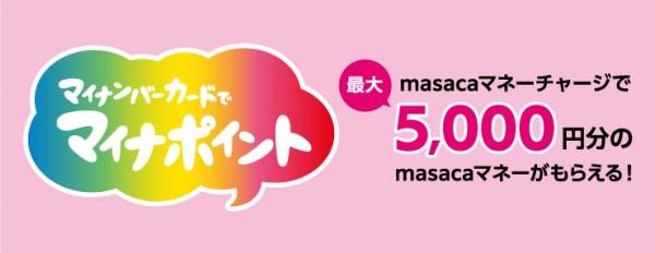 masaca(マサカ) マイナポイントの申込み、開始日、特典、還元率、事前登録、特設サイトなどについて
