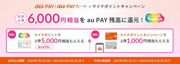 au PAY マイナポイントの申込み、開始日、特典、還元率、事前登録、特設サイトなどについて