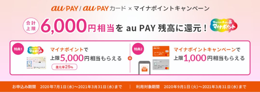 au PAYのマイナポイント上乗せキャンペーン
